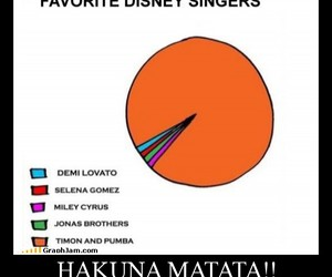 disney, lol, and singer image