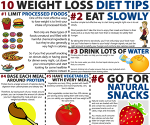 diet, weight loss, and health image