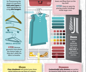 closet and organization image