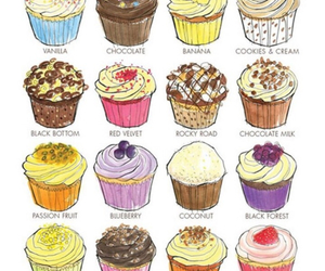 cupcake and delicious image