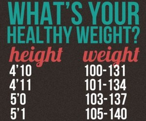 healthy, fitness, and weight image