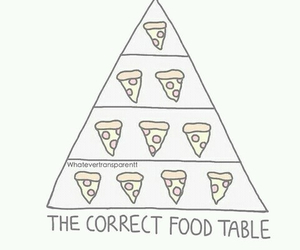 pizza, food, and table image