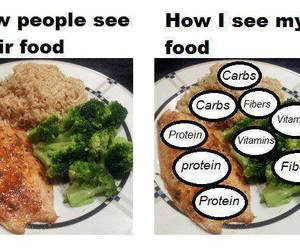 food and motivation image