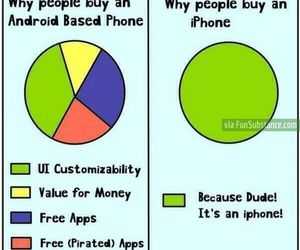 iphone, funny, and android image