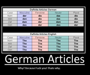 articles, german, and hell image