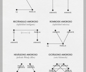 amor, geometria, and triangulo image