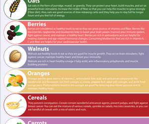 diet and food image