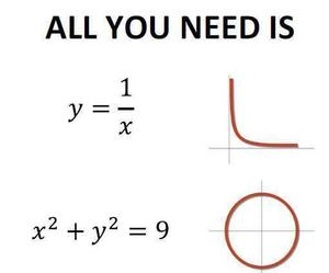 all, need, and mathematic image