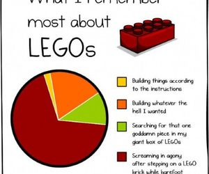 lego, funny, and true image