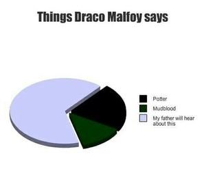harry potter, draco malfoy, and draco image
