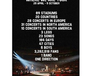 depressed, where we are tour, and over image
