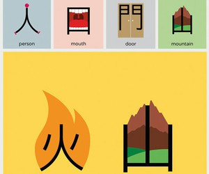 fire, word, and japanese image