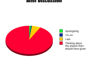 funny, graph, and text image