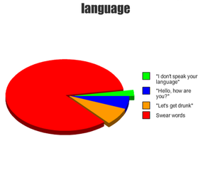 first, funny, and language image