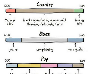 music, pop, and blues image