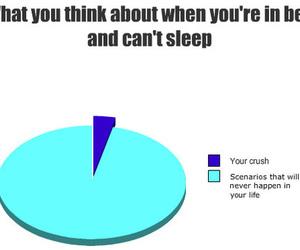 crush, funny, and sleep image