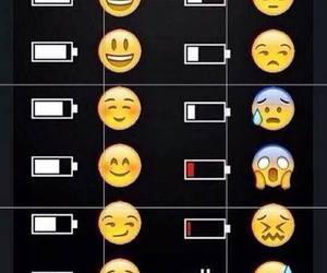 emoticons, loading, and energy image