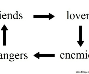enemies, friends, and life image