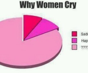 women, cry, and funny image