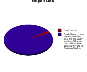 guy, true, and celebrity image