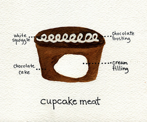 cupcake, chocolate, and meat image