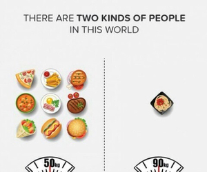 food, weight, and fat image