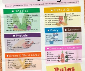 food, healthy, and blogilates image