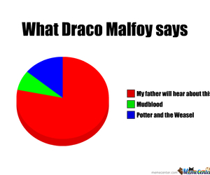 draco malfoy, gryffindor, and harry potter image