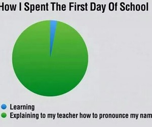 day, teacher, and first image