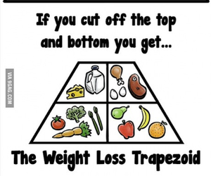 food, funny, and pyramid image