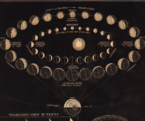moon, art, and astrology image