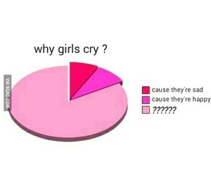 girls, cry, and true image