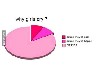 girl, cry, and funny image