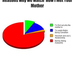 how i met your mother, barney, and himym image