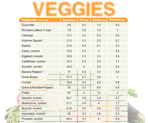 health, vegetables, and healthy food image