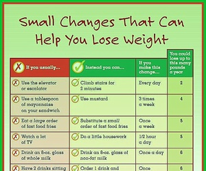 change, health, and fitness image