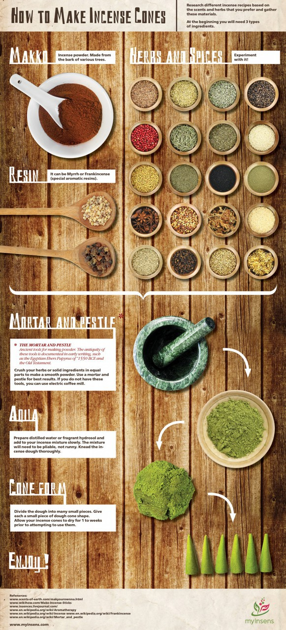How to make Incense Cones Infographic | ☮~ DIY Spiritual