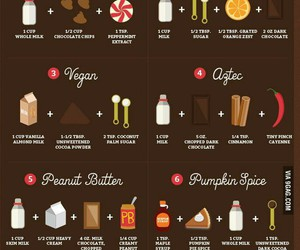 chocolate, diy, and drink image