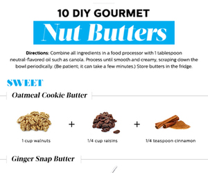 recipes, healthy food, and nut butters image