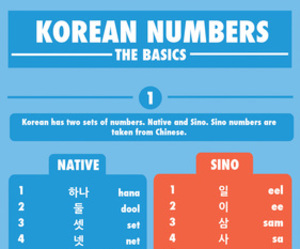 korean, language, and numbers image