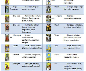 pagan, tarot, and wicca image