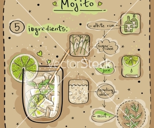 ingredients, mint, and mojito image