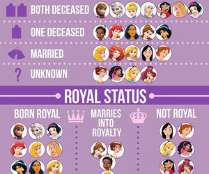 disney and princess image