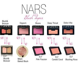 blush, dupe, and nars dupe image