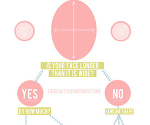 face, face shape, and beauty image