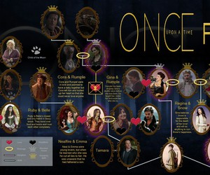 family tree, once upon a time, and es war einmal image