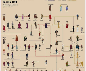 once upon a time and family tree image