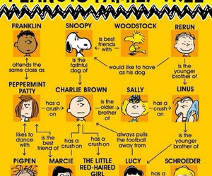 peanuts, snoopy, and charlie brown image