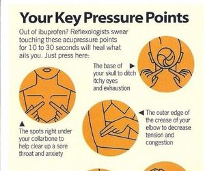 body, health, and pressure points image