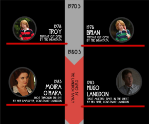 dead people, ahs, and murder house image